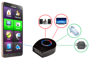 A small rounded device with a button on top is at the center of a diagram showing it connects a smartphone app to appliances that include TV, stereo and more.
